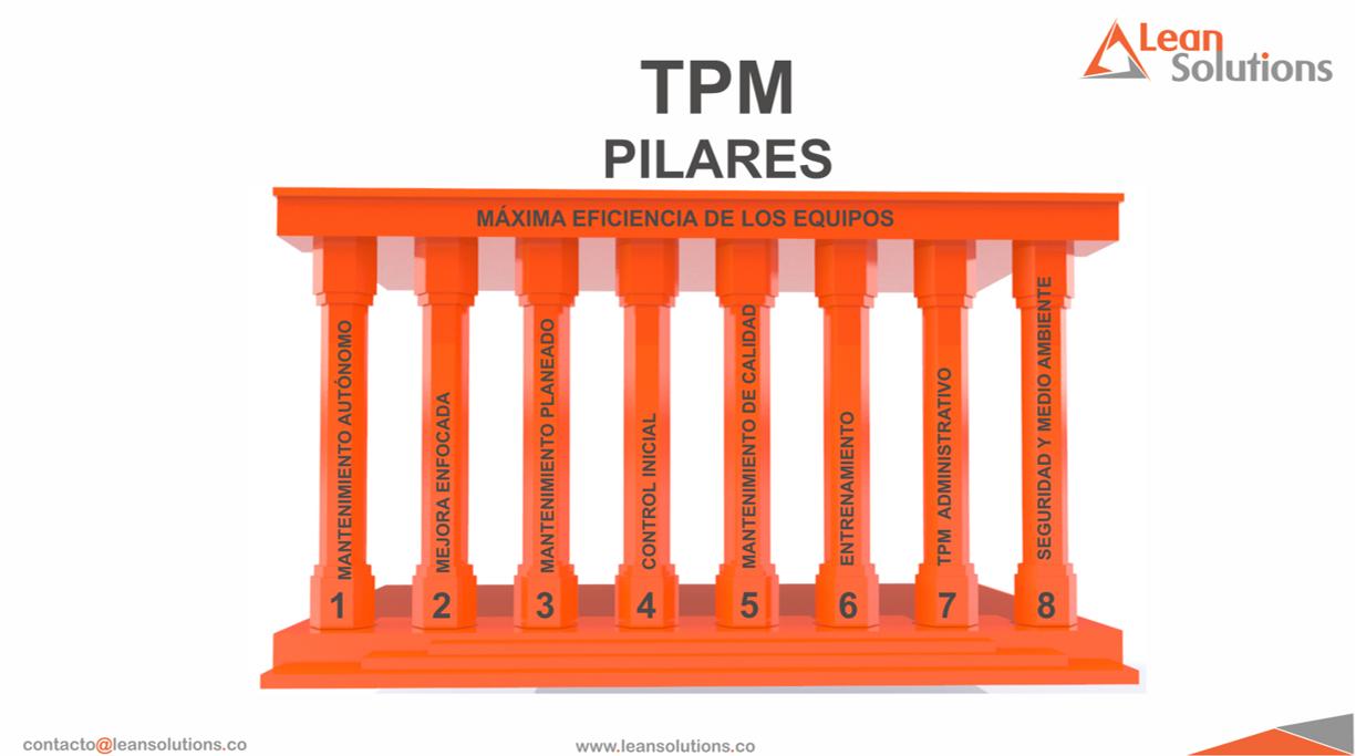 PILARES TPM